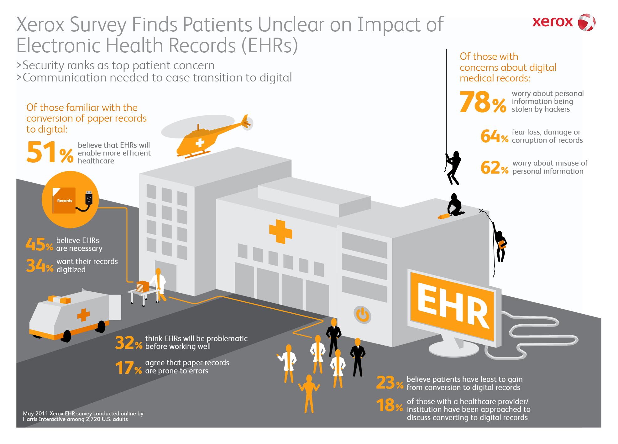 patient portals essay