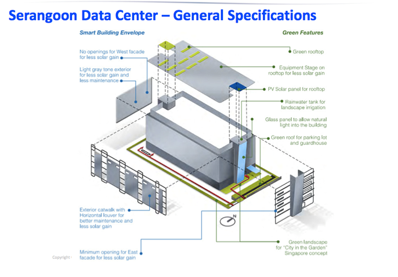 Energy Efficient Features of Singapore Serangoon Data Center