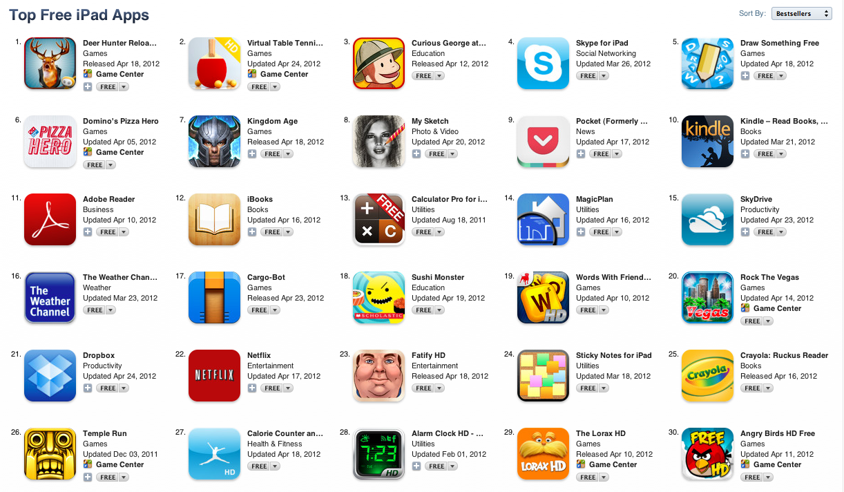 Top iTunes FREE Apps (iPad)