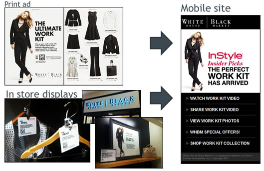 Nellymoser powered a campaign that crossed over InStyle Magazine and the White House Black Market retail stores to promote their mix and match Work Kit suit separates.
