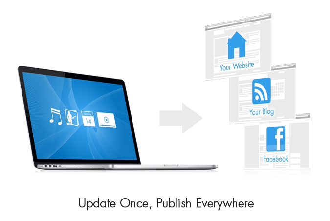 BandPage Everywhere: Update Once, Publish Everywhere