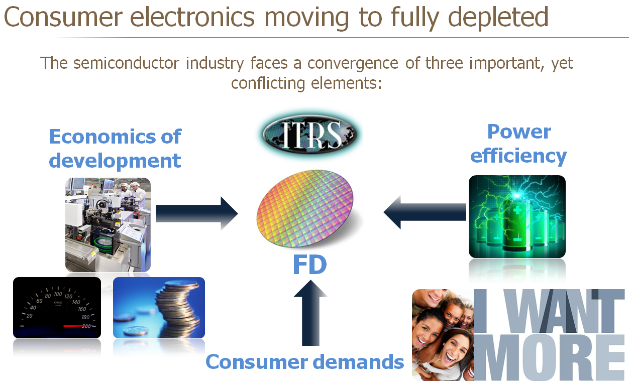 Consumer Electronics Moving To Fully Depleted