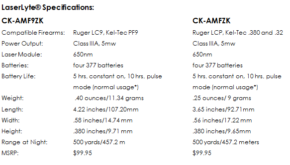 LaserLyte Specs
