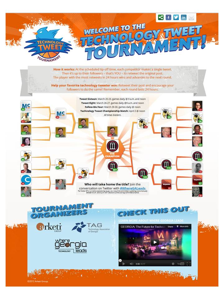 Technology Tweet Tournament