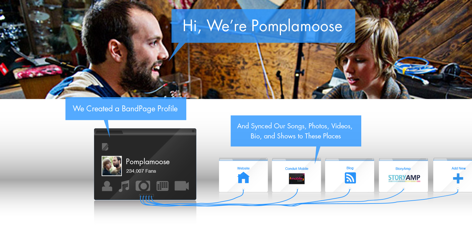 How Pomplamoose uses BandPage & BandPage Connect to manage their presence online