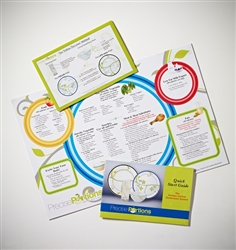 Portion control placemats