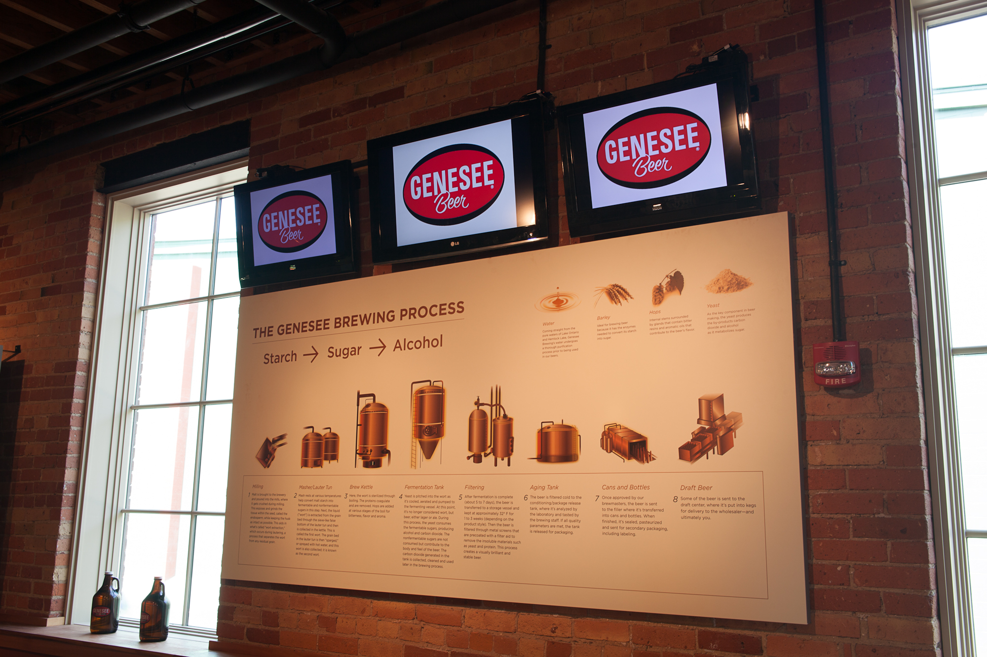 Brew House Exhibit - Brewing Process